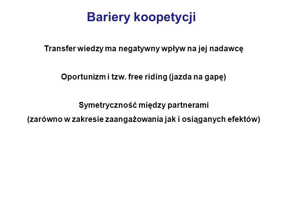 Bariery koopetycji Transfer wiedzy ma negatywny wpływ na jej nadawcę Oportunizm i tzw. free riding (jazda na gapę) Symetryczność między partnerami (za