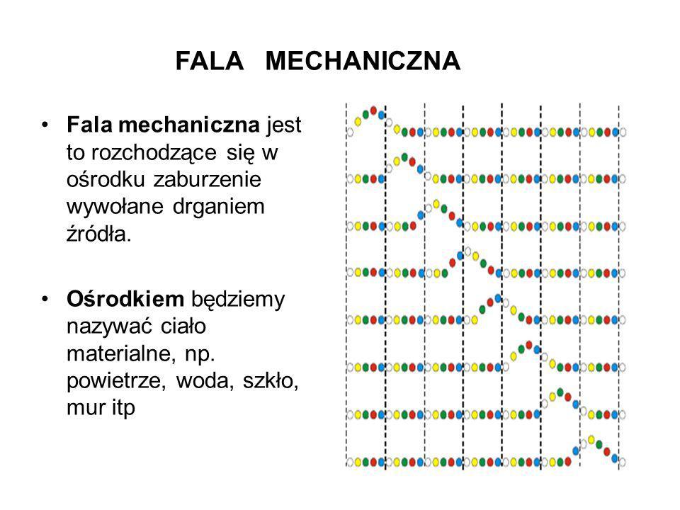 Fala mechaniczna jest to rozchodzące się w ośrodku zaburzenie wywołane drganiem źródła. Ośrodkiem będziemy nazywać ciało materialne, np. powietrze, wo