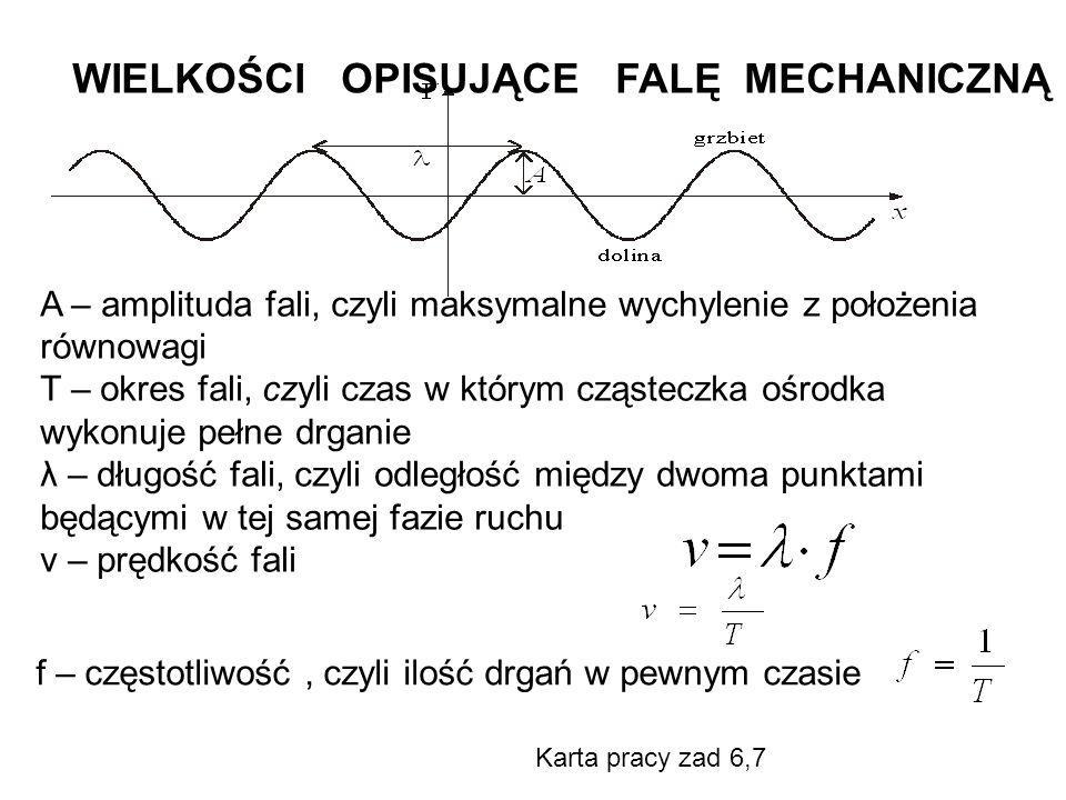 f – częstotliwość, czyli ilość drgań w pewnym czasie A – amplituda fali, czyli maksymalne wychylenie z położenia równowagi T – okres fali, czyli czas