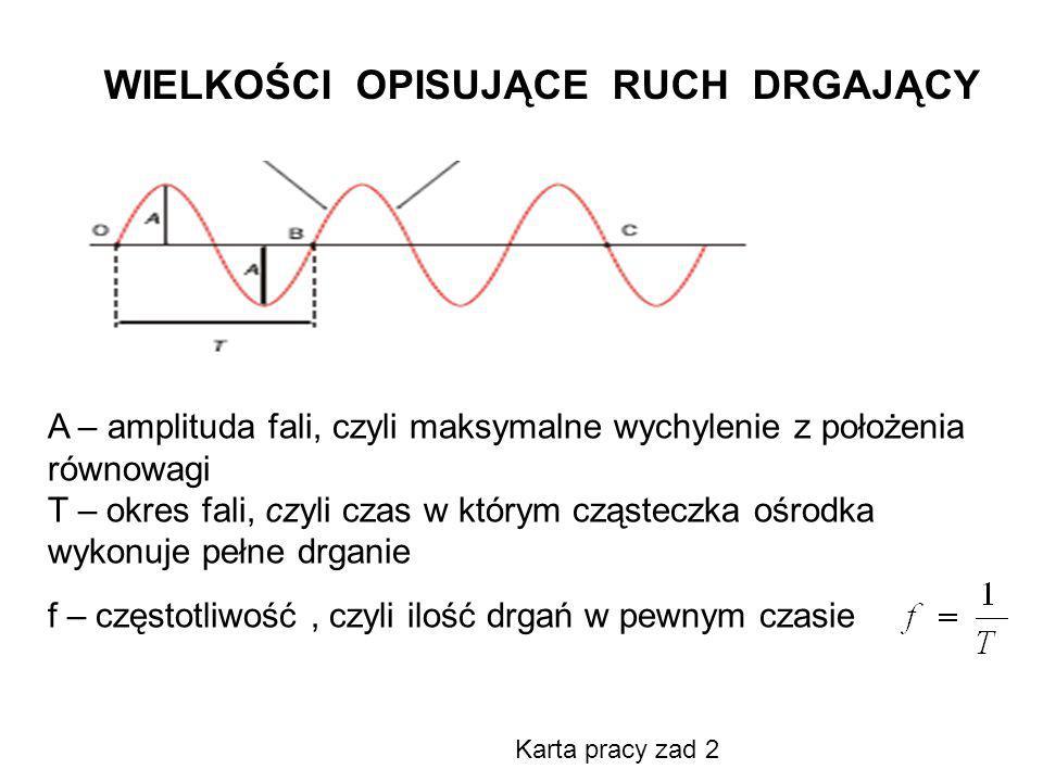 WIELKOŚCI OPISUJĄCE RUCH DRGAJĄCY A – amplituda fali, czyli maksymalne wychylenie z położenia równowagi T – okres fali, czyli czas w którym cząsteczka