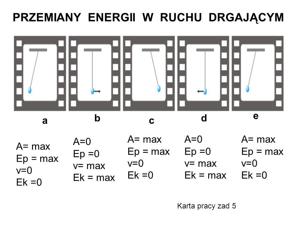 PRZEMIANY ENERGII W RUCHU DRGAJĄCYM a b c d e A=0 Ep =0 v= max Ek = max A= max Ep = max v=0 Ek =0 A= max Ep = max v=0 Ek =0 A=0 Ep =0 v= max Ek = max