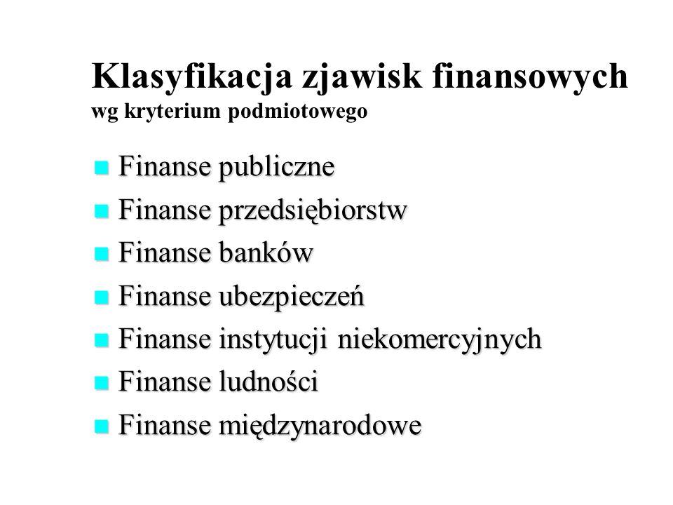 Klasyfikacja zjawisk finansowych wg kryterium podmiotowego Finanse publiczne Finanse publiczne Finanse przedsiębiorstw Finanse przedsiębiorstw Finanse banków Finanse banków Finanse ubezpieczeń Finanse ubezpieczeń Finanse instytucji niekomercyjnych Finanse instytucji niekomercyjnych Finanse ludności Finanse ludności Finanse międzynarodowe Finanse międzynarodowe