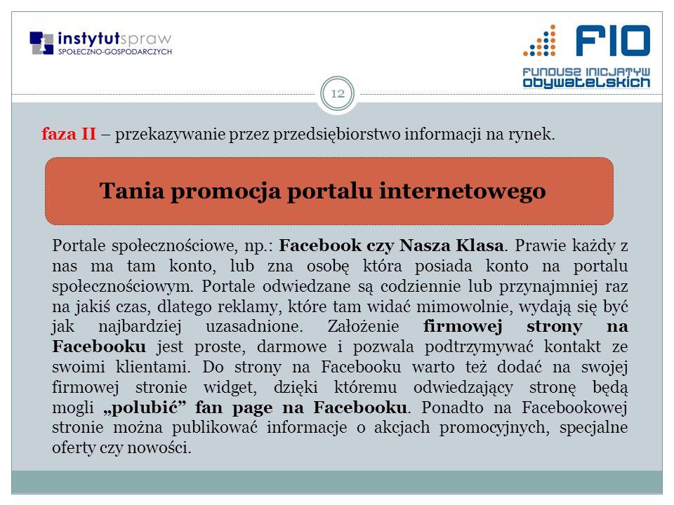 12 faza II – przekazywanie przez przedsiębiorstwo informacji na rynek. Tania promocja portalu internetowego Portale społecznościowe, np.: Facebook czy