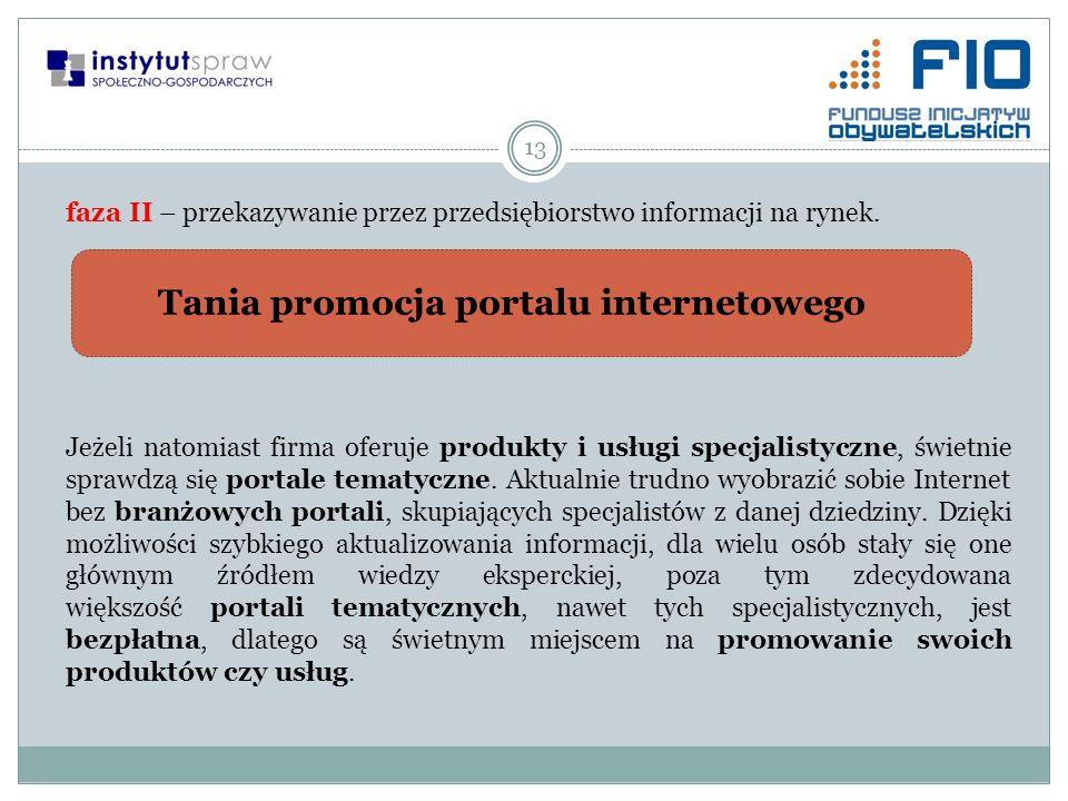 13 faza II – przekazywanie przez przedsiębiorstwo informacji na rynek. Tania promocja portalu internetowego Jeżeli natomiast firma oferuje produkty i