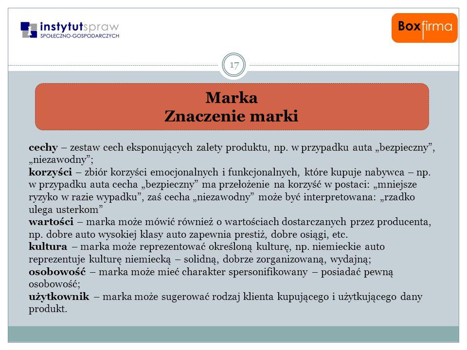 """Marka Znaczenie marki 17 cechy – zestaw cech eksponujących zalety produktu, np. w przypadku auta """"bezpieczny"""", """"niezawodny""""; korzyści – zbiór korzyści"""