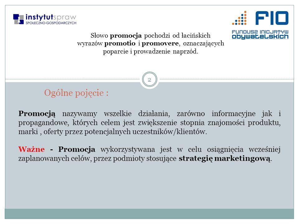13 faza II – przekazywanie przez przedsiębiorstwo informacji na rynek.