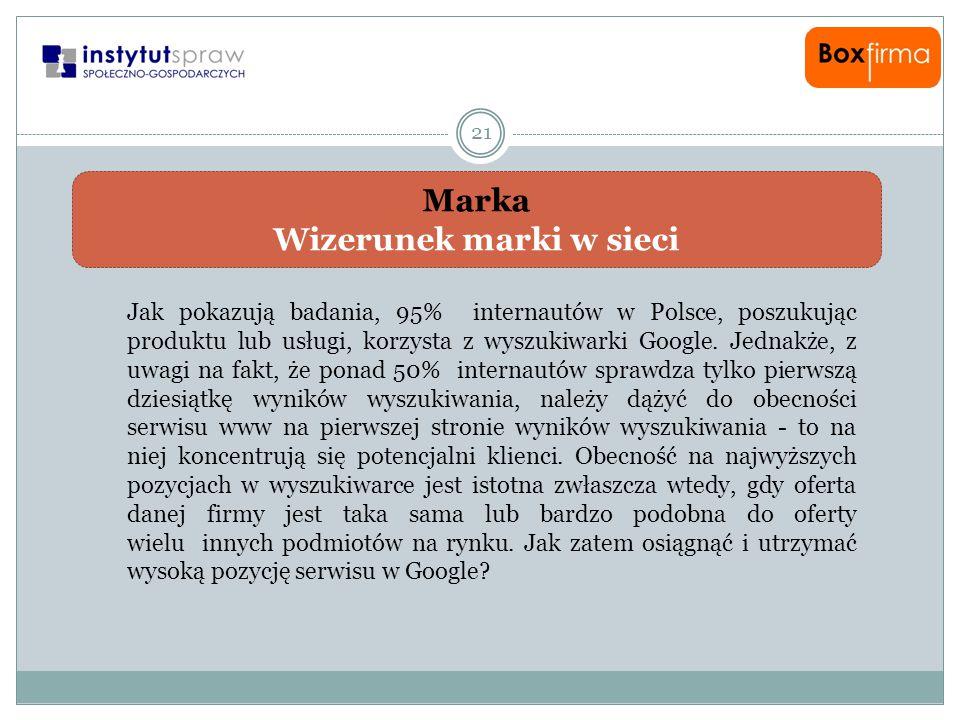 Marka Wizerunek marki w sieci 21 Jak pokazują badania, 95% internautów w Polsce, poszukując produktu lub usługi, korzysta z wyszukiwarki Google. Jedna