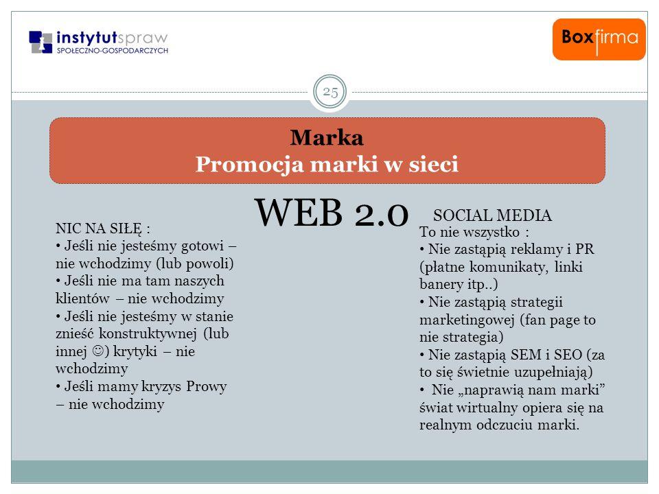 Marka Promocja marki w sieci 25 WEB 2.0 SOCIAL MEDIA NIC NA SIŁĘ : Jeśli nie jesteśmy gotowi – nie wchodzimy (lub powoli) Jeśli nie ma tam naszych kli