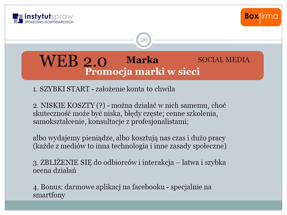 Marka Promocja marki w sieci 26 WEB 2.0 SOCIAL MEDIA 1. SZYBKI START - założenie konta to chwila 2. NISKIE KOSZTY (?) - można działać w nich samemu, c