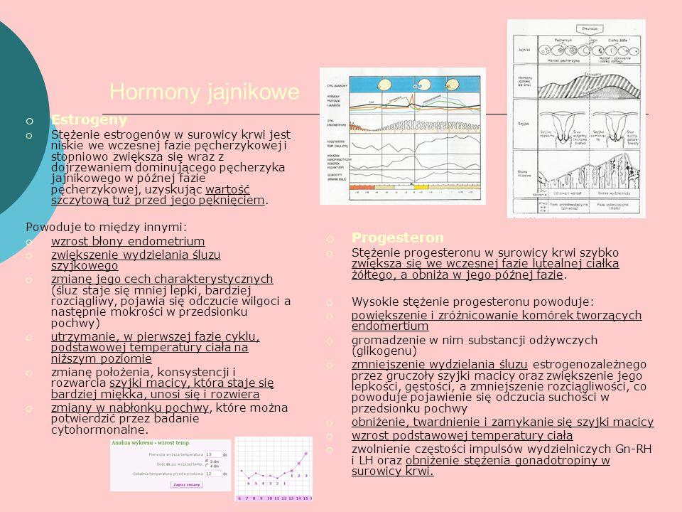 Hormony jajnikowe  Estrogeny  Stężenie estrogenów w surowicy krwi jest niskie we wczesnej fazie pęcherzykowej i stopniowo zwiększa się wraz z dojrzewaniem dominującego pęcherzyka jajnikowego w późnej fazie pęcherzykowej, uzyskując wartość szczytową tuż przed jego pęknięciem.