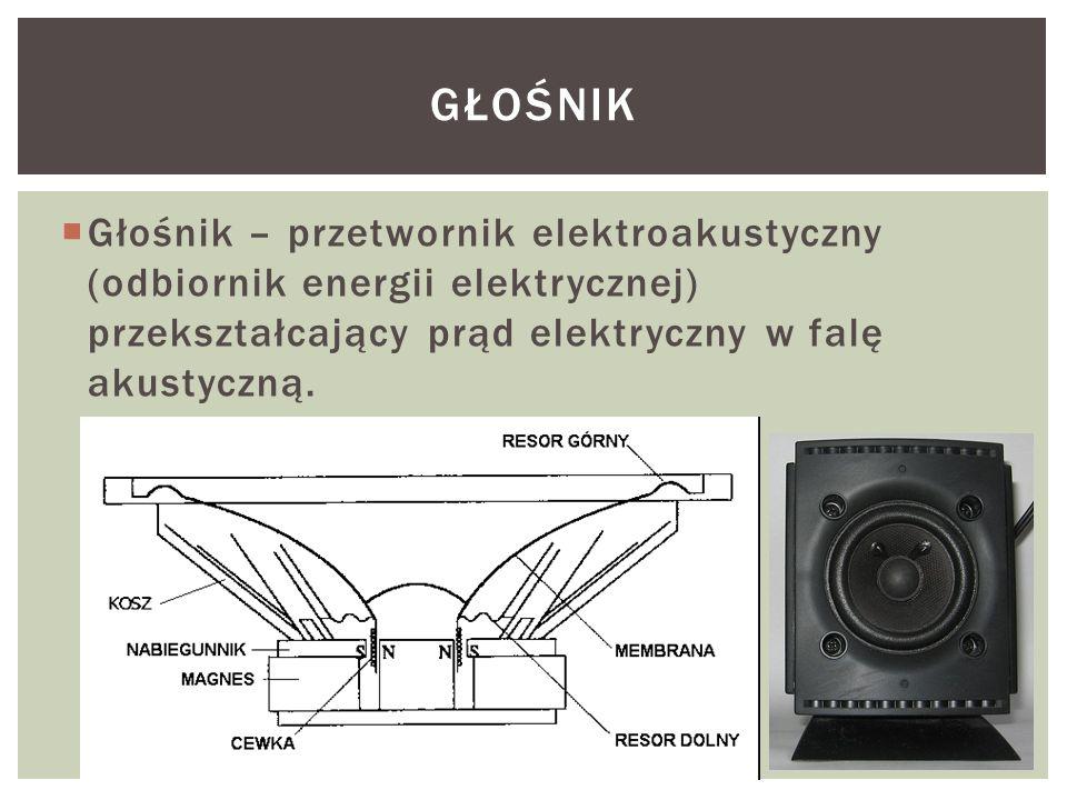  Głośnik – przetwornik elektroakustyczny (odbiornik energii elektrycznej) przekształcający prąd elektryczny w falę akustyczną. GŁOŚNIK