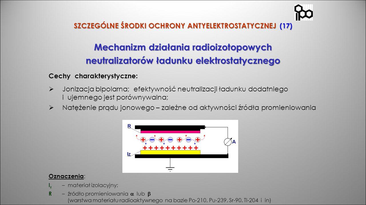 SZCZEGÓLNE ŚRODKI OCHRONY ANTYELEKTROSTATYCZNEJ (17) Mechanizm działania radioizotopowych neutralizatorów ładunku elektrostatycznego Cechy charakterys