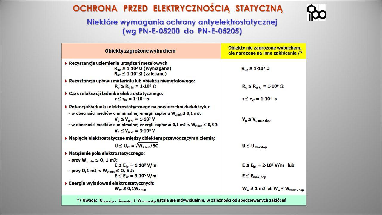 OCHRONA PRZED ELEKTRYCZNOŚCIĄ STATYCZNĄ Niektóre wymagania ochrony antyelektrostatycznej (wg PN-E-05200 do PN-E-05205)