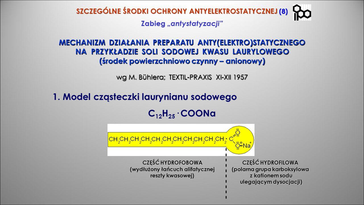 """SZCZEGÓLNE ŚRODKI OCHRONY ANTYELEKTROSTATYCZNEJ (8) Zabieg """"antystatyzacji"""" MECHANIZM DZIAŁANIA PREPARATU ANTY(ELEKTRO)STATYCZNEGO NA PRZYKŁADZIE SOLI"""