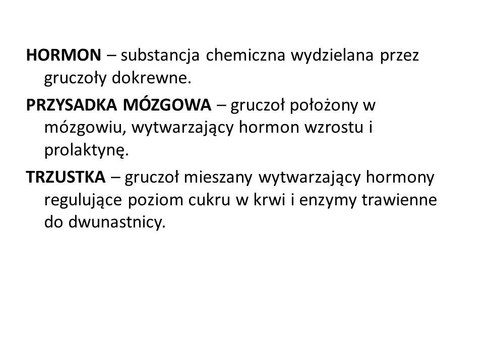 HORMON – substancja chemiczna wydzielana przez gruczoły dokrewne.
