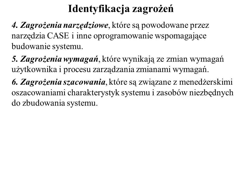 Identyfikacja zagrożeń 4. Zagrożenia narzędziowe, które są powodowane przez narzędzia CASE i inne oprogramowanie wspomagające budowanie systemu. 5. Za