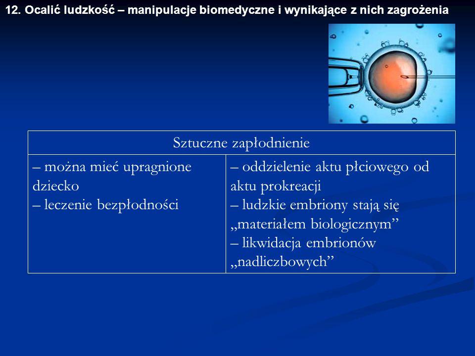 12. Ocalić ludzkość – manipulacje biomedyczne i wynikające z nich zagrożenia Sztuczne zapłodnienie – można mieć upragnione dziecko – leczenie bezpłodn