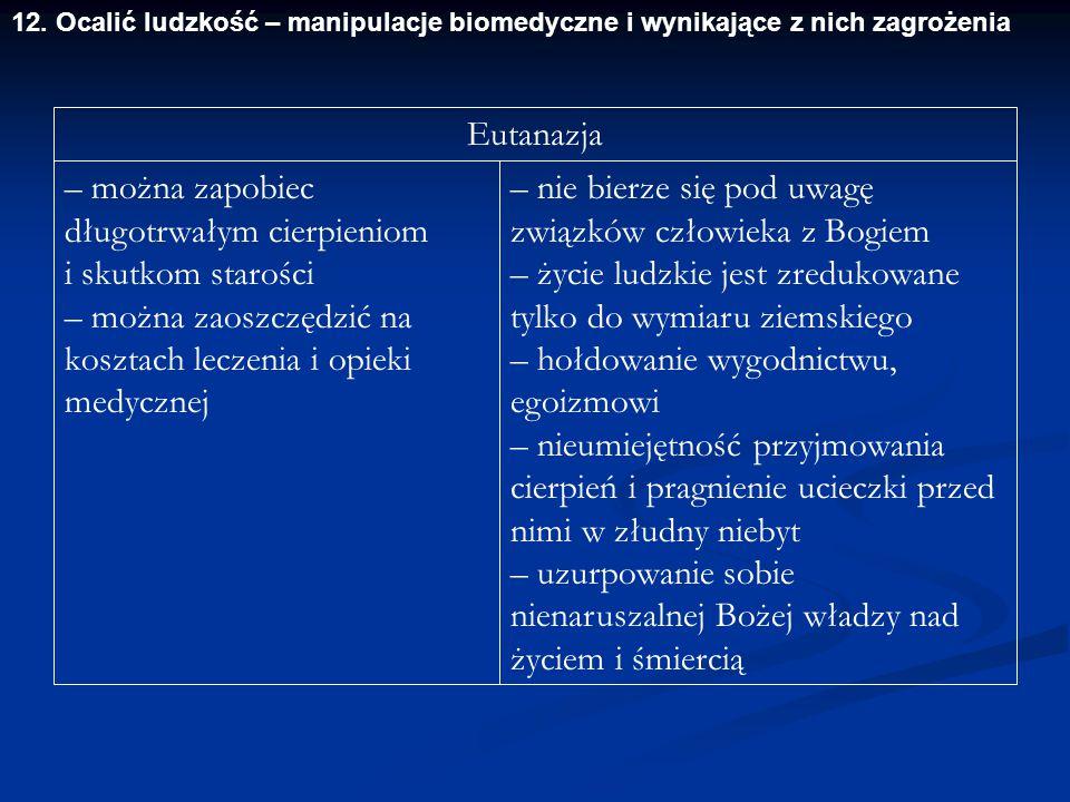 12. Ocalić ludzkość – manipulacje biomedyczne i wynikające z nich zagrożenia Eutanazja – można zapobiec długotrwałym cierpieniom i skutkom starości –