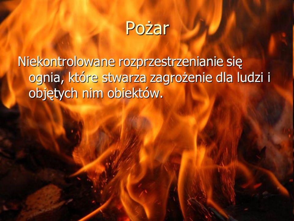 Przyczyny pożarów - Używanie otwartego ognia w pomieszczeniach szczególnie zagrożonych, np.