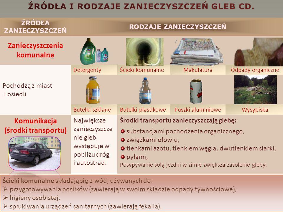 SKŁADNIKDZIAŁANIE Związki organiczne Pestycydy Należą do najbardziej toksycznych związków chemicznych.