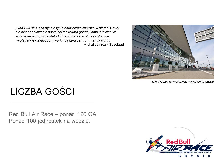 LICZBA GOŚCI Red Bull Air Race – ponad 120 GA Ponad 100 jednostek na wodzie.
