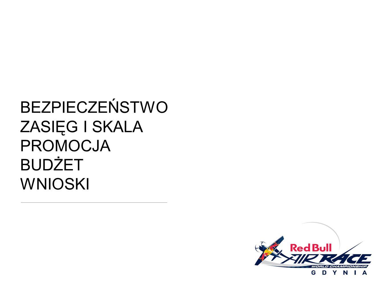 ZASIĘG I SKALA źródło: Red Bull Air Race