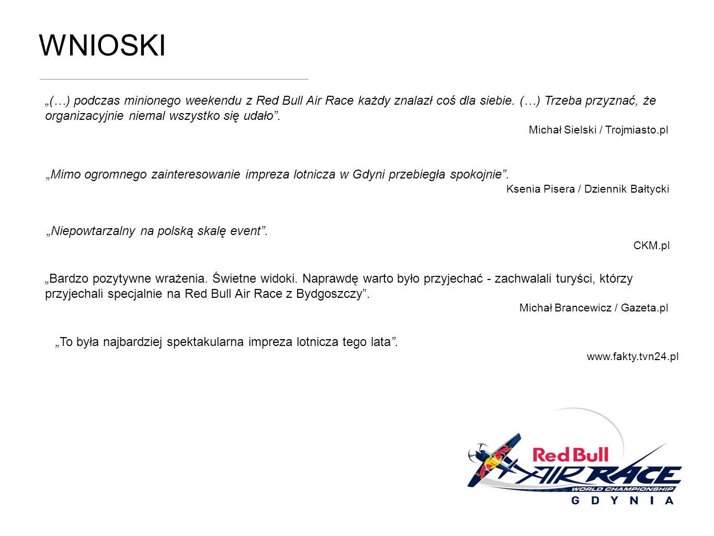 """WNIOSKI """"(…) podczas minionego weekendu z Red Bull Air Race każdy znalazł coś dla siebie."""