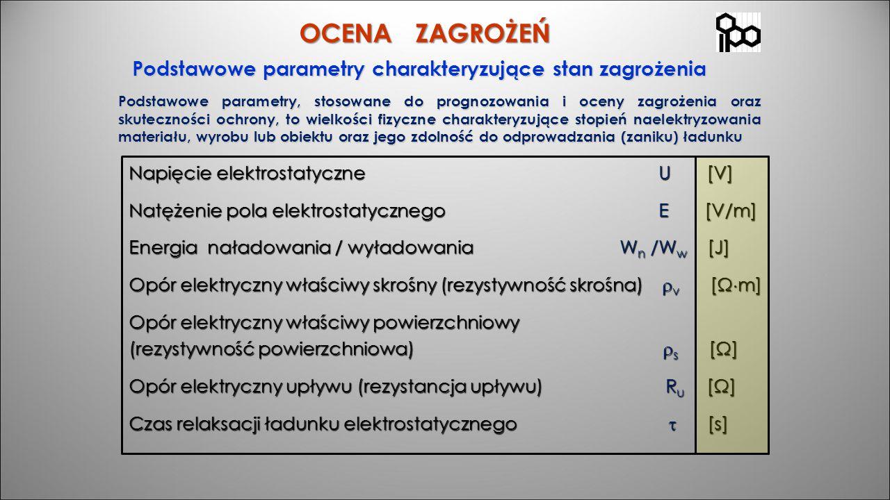 OCENA ZAGROŻEŃ Podstawowe parametry charakteryzujące stan zagrożenia Podstawowe parametry, stosowane do prognozowania i oceny zagrożenia oraz skuteczn