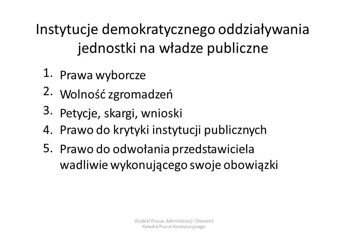 Instytucje demokratycznego oddziaływania jednostki na władze Prawa wyborcze Wolność zgromadzeń Petycje, skargi, wnioski publiczne 1.2.3.1.2.3. 4.5.4.5
