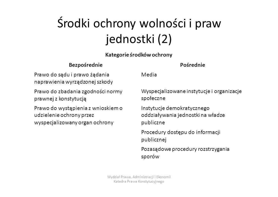 Prezentacja przygotowana na podstawie: Jabłoński M., Jarosz-Żukowska S., Prawa człowieka i systemy ich ochrony.