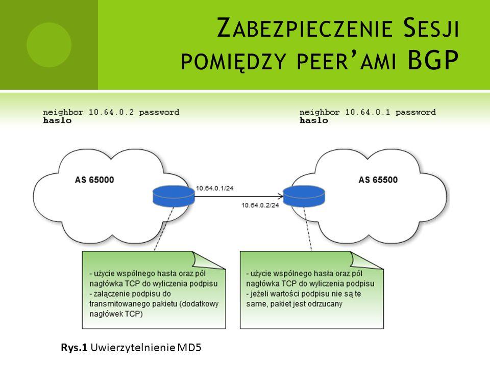 Z ABEZPIECZENIE S ESJI POMIĘDZY PEER ' AMI BGP Rys.1 Uwierzytelnienie MD5
