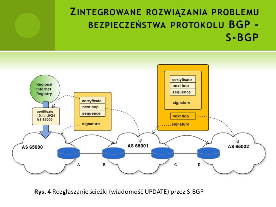 Rys. 4 Rozgłaszanie ścieżki (wiadomość UPDATE) przez S-BGP Z INTEGROWANE ROZWIĄZANIA PROBLEMU BEZPIECZEŃSTWA PROTOKOŁU BGP - S-BGP
