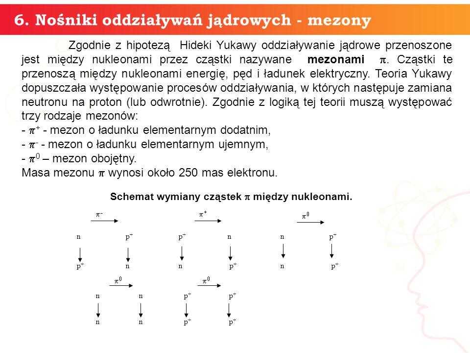 9 5. Cechy sił jądrowych 1) Siły jądrowe są krótkozasięgowe – ich wartość maleje do zera już w odległości 2 fm, oznacza to, że w jądrze oddziaływają z