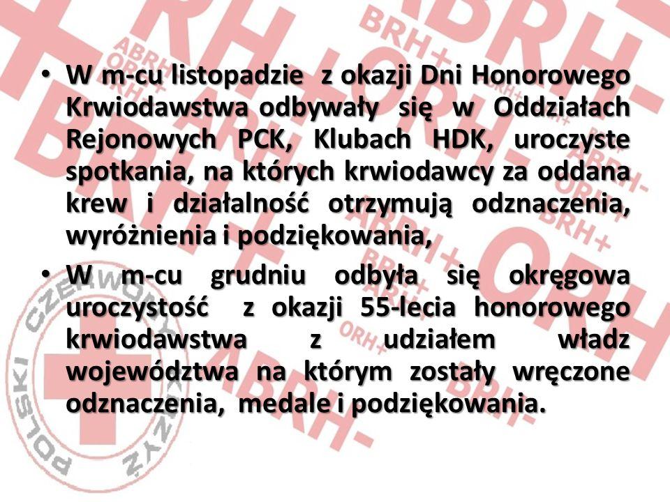 W m-cu listopadzie z okazji Dni Honorowego Krwiodawstwa odbywały się w Oddziałach Rejonowych PCK, Klubach HDK, uroczyste spotkania, na których krwiodawcy za oddana krew i działalność otrzymują odznaczenia, wyróżnienia i podziękowania, W m-cu listopadzie z okazji Dni Honorowego Krwiodawstwa odbywały się w Oddziałach Rejonowych PCK, Klubach HDK, uroczyste spotkania, na których krwiodawcy za oddana krew i działalność otrzymują odznaczenia, wyróżnienia i podziękowania, W m-cu grudniu odbyła się okręgowa uroczystość z okazji 55-lecia honorowego krwiodawstwa z udziałem władz województwa na którym zostały wręczone odznaczenia, medale i podziękowania.