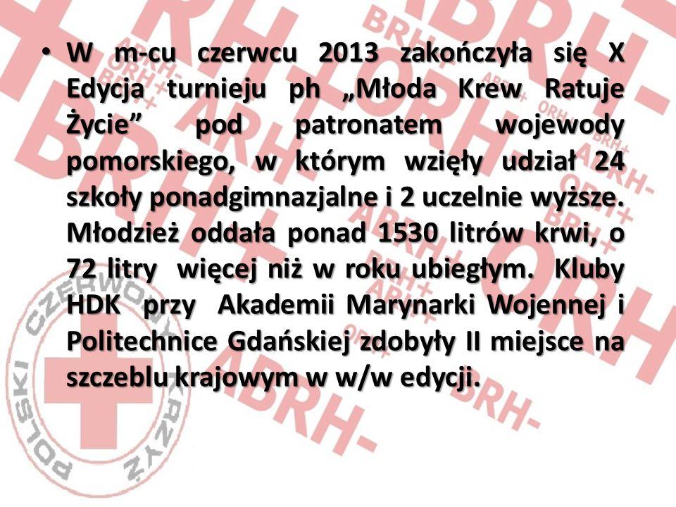 """W m-cu czerwcu 2013 zakończyła się X Edycja turnieju ph """"Młoda Krew Ratuje Życie pod patronatem wojewody pomorskiego, w którym wzięły udział 24 szkoły ponadgimnazjalne i 2 uczelnie wyższe."""