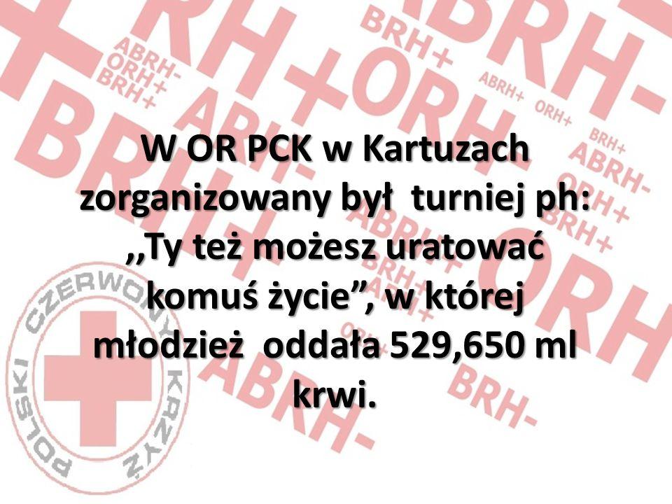 W OR PCK w Kartuzach zorganizowany był turniej ph:,,Ty też możesz uratować komuś życie , w której młodzież oddała 529,650 ml krwi.