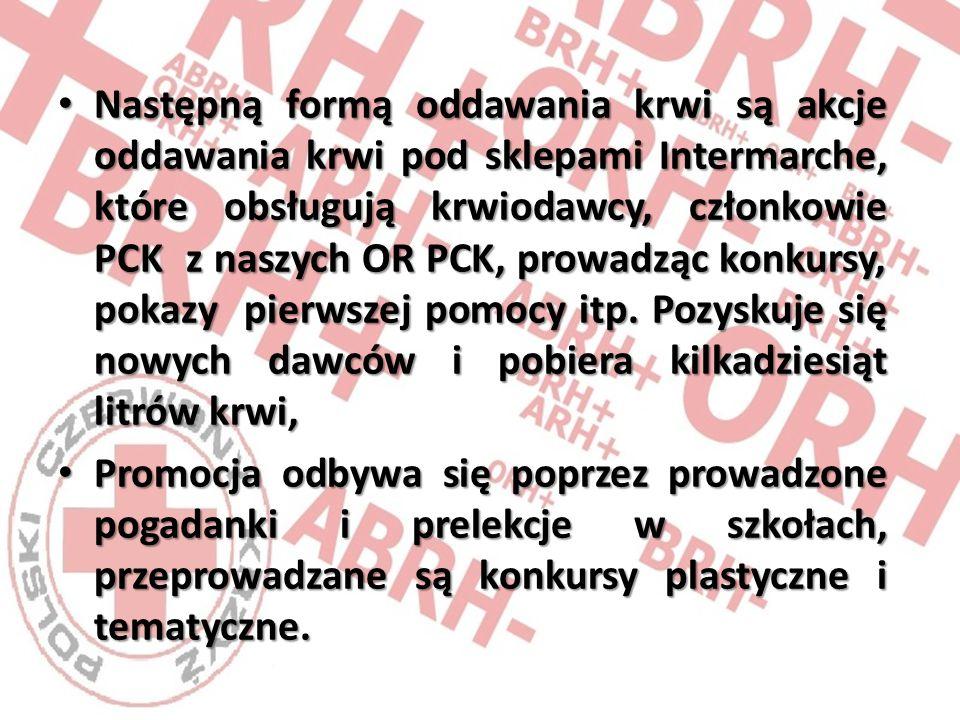 Następną formą oddawania krwi są akcje oddawania krwi pod sklepami Intermarche, które obsługują krwiodawcy, członkowie PCK z naszych OR PCK, prowadząc konkursy, pokazy pierwszej pomocy itp.