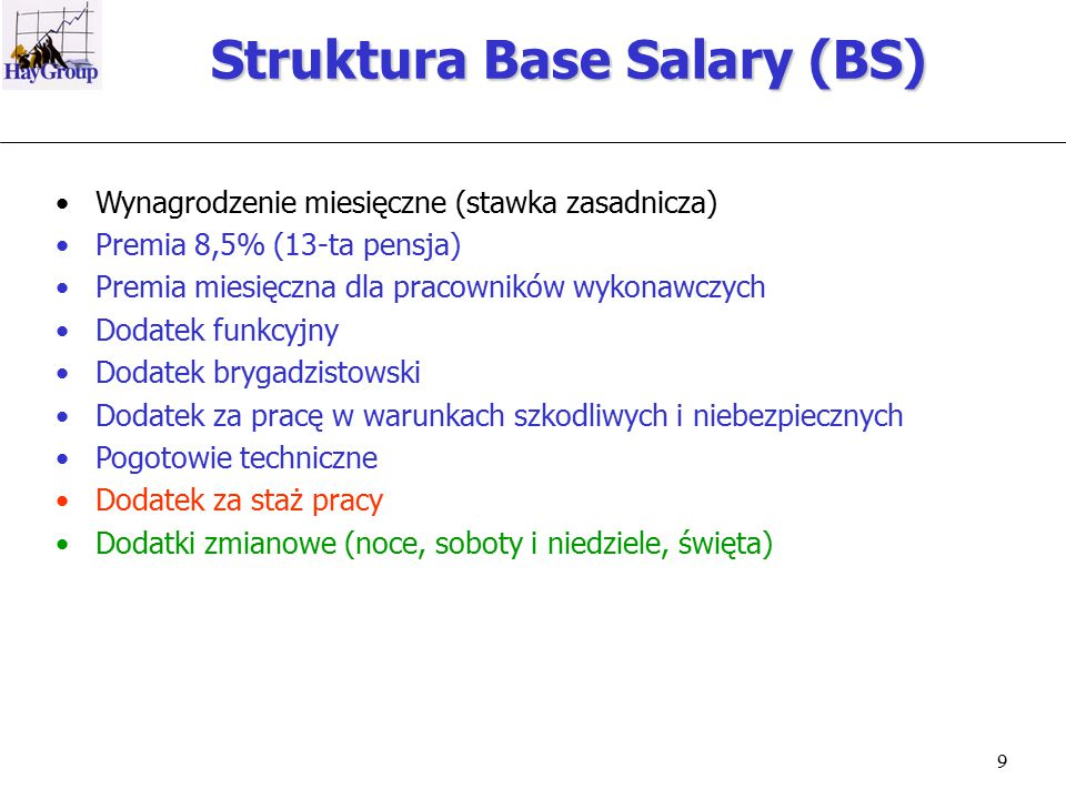 9 Struktura Base Salary (BS) Wynagrodzenie miesięczne (stawka zasadnicza) Premia 8,5% (13-ta pensja) Premia miesięczna dla pracowników wykonawczych Dodatek funkcyjny Dodatek brygadzistowski Dodatek za pracę w warunkach szkodliwych i niebezpiecznych Pogotowie techniczne Dodatek za staż pracy Dodatki zmianowe (noce, soboty i niedziele, święta)