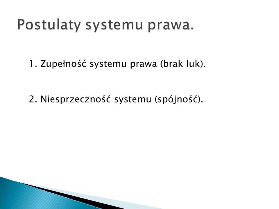 1. Zupełność systemu prawa (brak luk). 2. Niesprzeczność systemu (spójność).