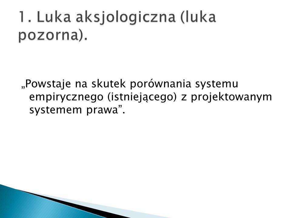 """""""Powstaje na skutek porównania systemu empirycznego (istniejącego) z projektowanym systemem prawa ."""
