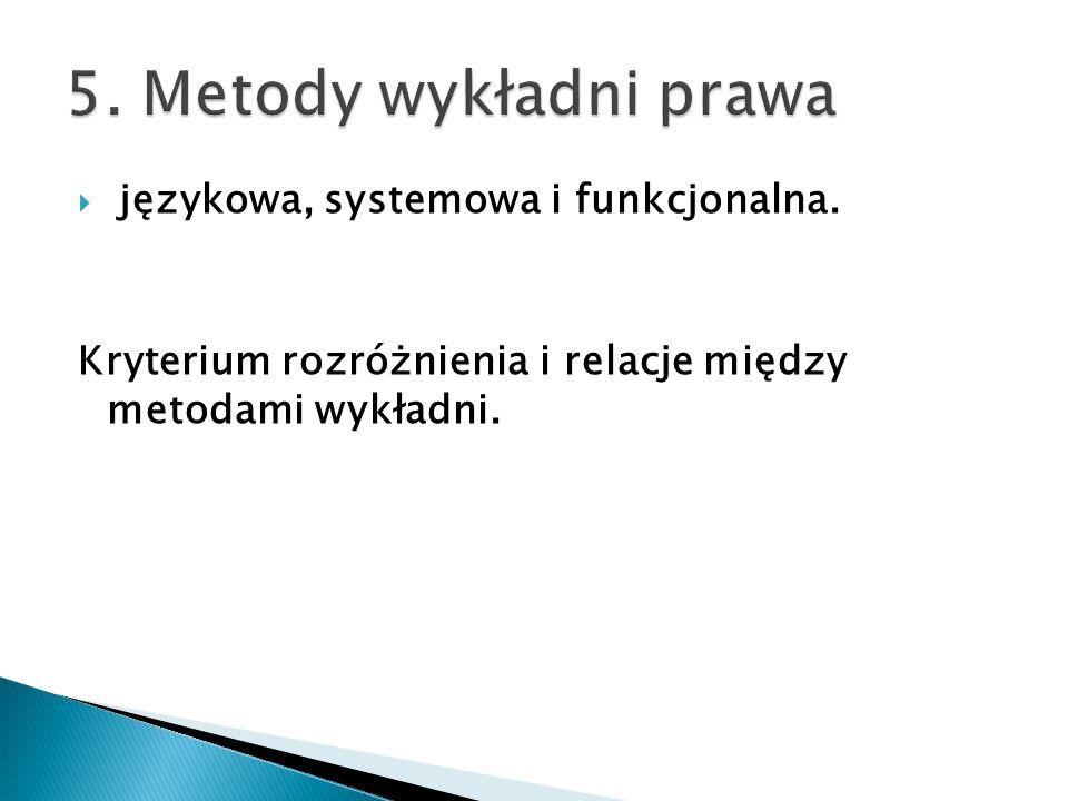  językowa, systemowa i funkcjonalna. Kryterium rozróżnienia i relacje między metodami wykładni.