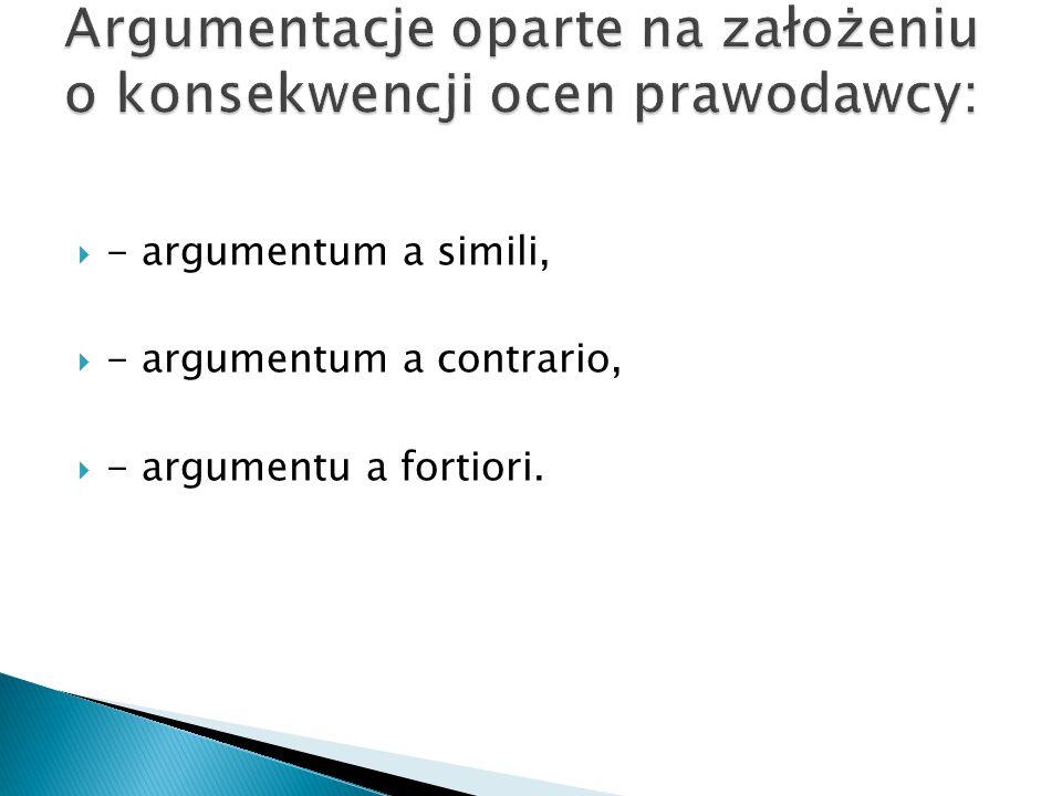  - argumentum a simili,  - argumentum a contrario,  - argumentu a fortiori.