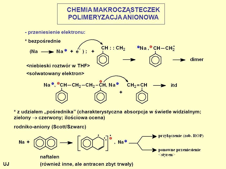 """- przeniesienie elektronu: * bezpośrednie * z udziałem """"pośrednika (charakterystyczna absorpcja w świetle widzialnym; zielony  czerwony; ilościowa ocena) rodniko-aniony (Scott/Szwarc) naftalen (również inne, ale antracen zbyt trwały) CHEMIA MAKROCZĄSTECZEK POLIMERYZACJA ANIONOWA UJ"""