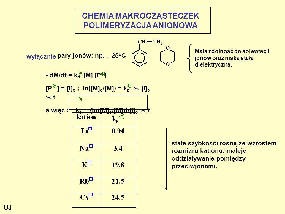 stałe szybkości rosną ze wzrostem rozmiaru kationu: maleje oddziaływanie pomiędzy przeciwjonami.