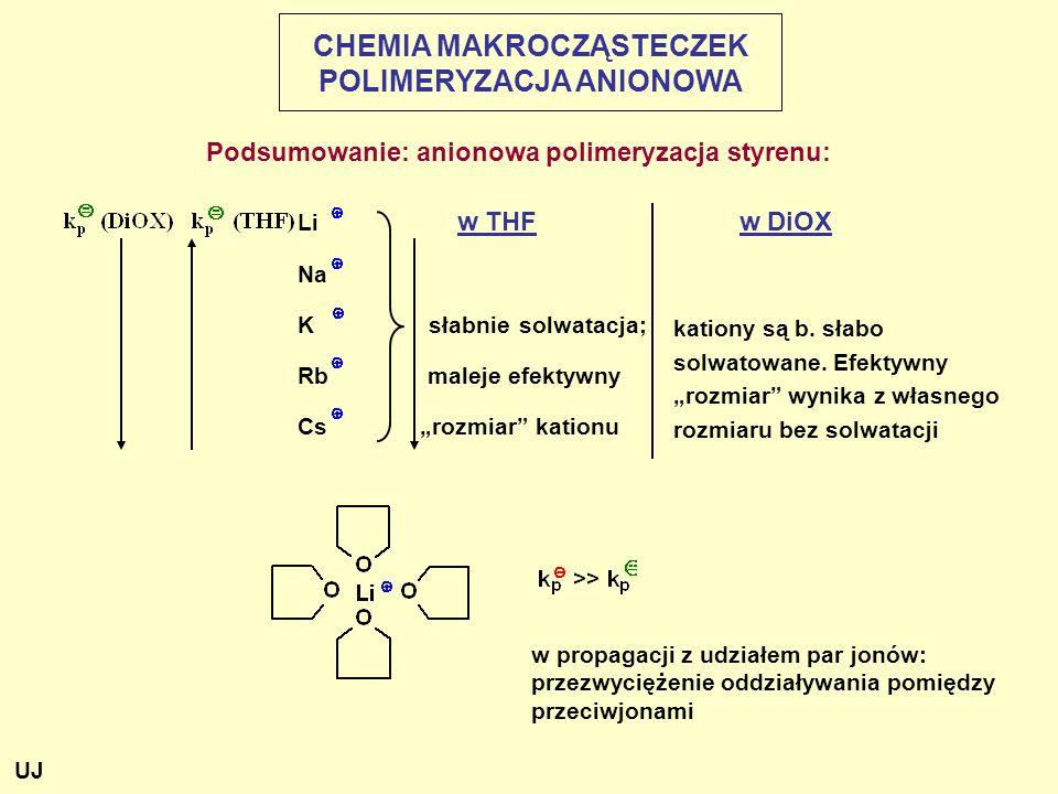 """Li w THF Na K słabnie solwatacja; Rb maleje efektywny Cs """"rozmiar kationu kationy są b."""