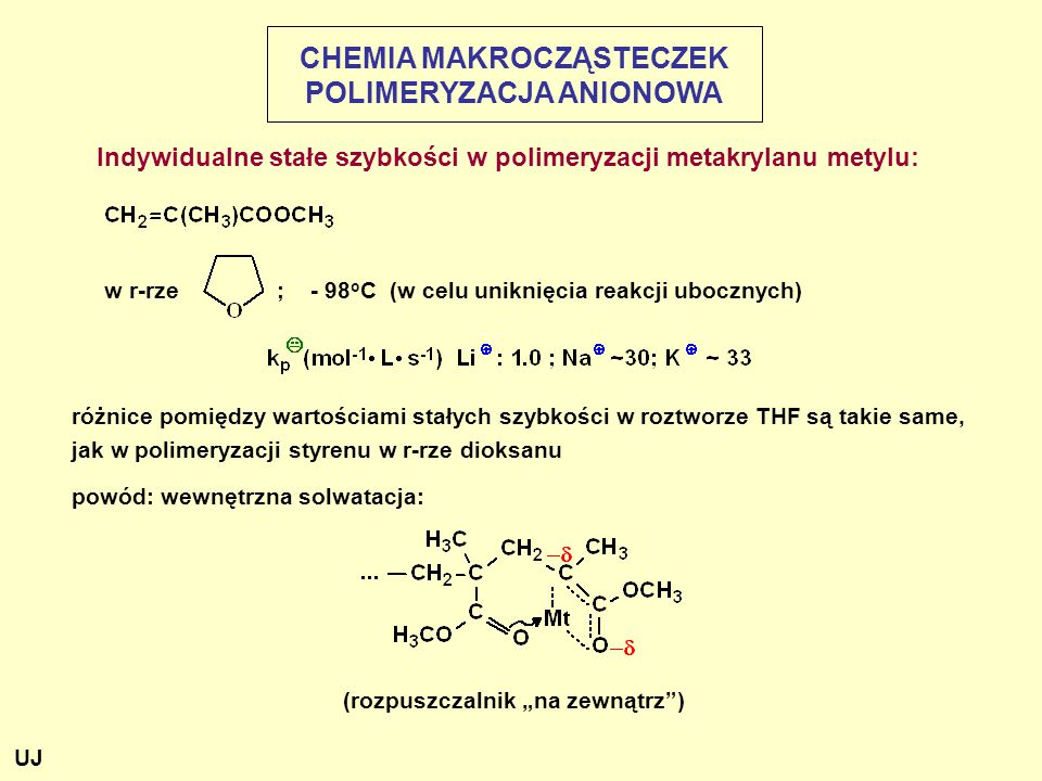 """w r-rze ; - 98 o C (w celu uniknięcia reakcji ubocznych) różnice pomiędzy wartościami stałych szybkości w roztworze THF są takie same, jak w polimeryzacji styrenu w r-rze dioksanu powód: wewnętrzna solwatacja: (rozpuszczalnik """"na zewnątrz ) CHEMIA MAKROCZĄSTECZEK POLIMERYZACJA ANIONOWA Indywidualne stałe szybkości w polimeryzacji metakrylanu metylu: UJ"""