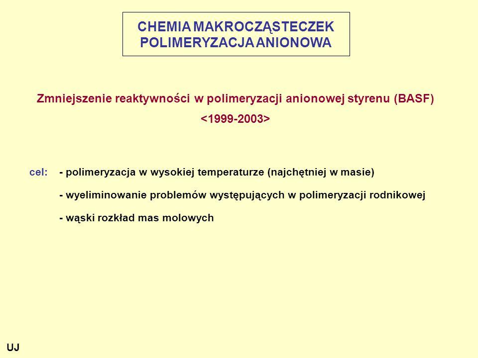 cel: - polimeryzacja w wysokiej temperaturze (najchętniej w masie) - wyeliminowanie problemów występujących w polimeryzacji rodnikowej - wąski rozkład mas molowych Zmniejszenie reaktywności w polimeryzacji anionowej styrenu (BASF) CHEMIA MAKROCZĄSTECZEK POLIMERYZACJA ANIONOWA UJ
