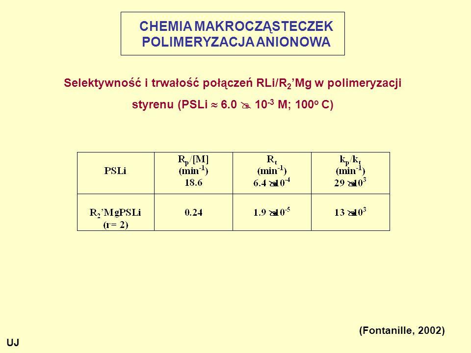 Selektywność i trwałość połączeń RLi/R 2 'Mg w polimeryzacji styrenu (PSLi  6.0  10 -3 M; 100 o C) (Fontanille, 2002) CHEMIA MAKROCZĄSTECZEK POLIMERYZACJA ANIONOWA UJ