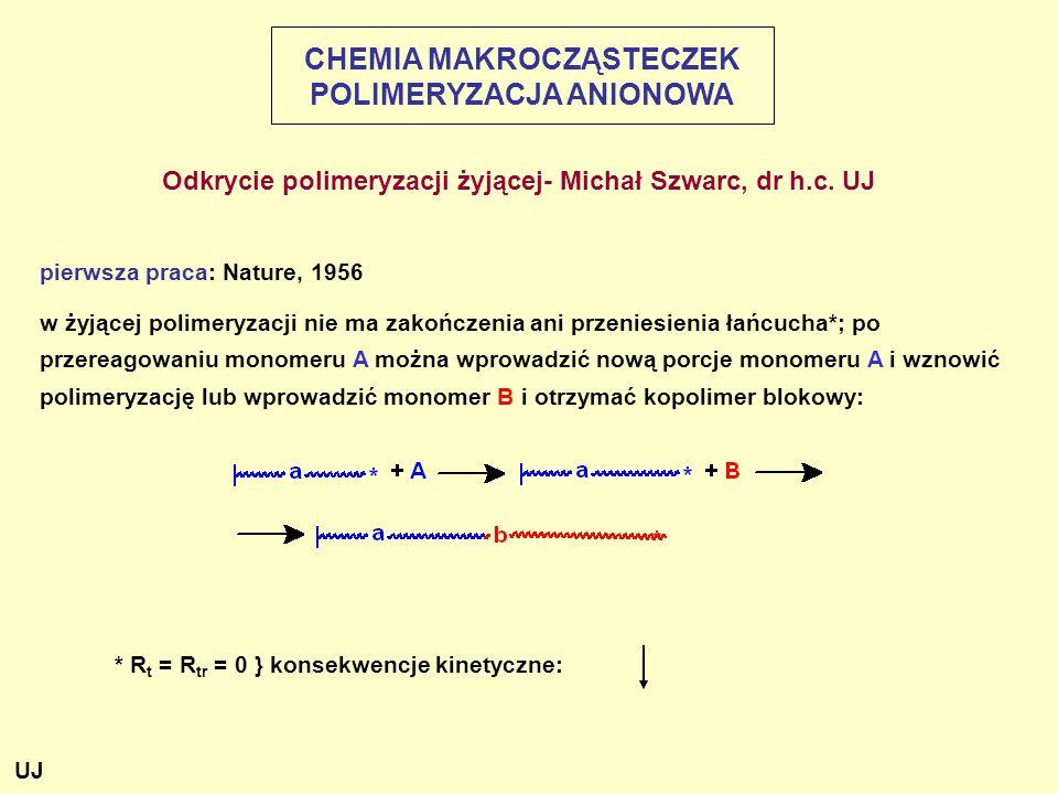 Budowa połączeń kompleksowych (PSLi) 2  2PSLi + (n-Hex) 2 Mg  n-Hex 2 Mg: 2PSLi max = 326 nm max = 350 nm n-Hex 2 Mg: 2PSLi + n-Hex 2 Mg  2(n-Hex 2 Mg: 2PSLi) max = 350 nm max = 310 nm (n-Hex 2 Mg: 2PSLi) + n-Hex 2 Mg  2(n-Hex 2 Mg: 2PSLi) max = 310 nm max = 325 nm CHEMIA MAKROCZĄSTECZEK POLIMERYZACJA ANIONOWA UJ