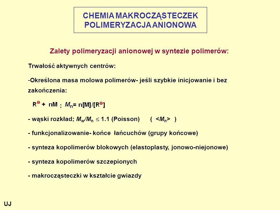Zalety polimeryzacji anionowej w syntezie polimerów: Trwałość aktywnych centrów: -Określona masa molowa polimerów- jeśli szybkie inicjowanie i bez zakończenia: - wąski rozkład; M w /M n  1.1 (Poisson) ( ) - funkcjonalizowanie- końce łańcuchów (grupy końcowe) - synteza kopolimerów blokowych (elastoplasty, jonowo-niejonowe) - synteza kopolimerów szczepionych - makrocząsteczki w kształcie gwiazdy CHEMIA MAKROCZĄSTECZEK POLIMERYZACJA ANIONOWA UJ